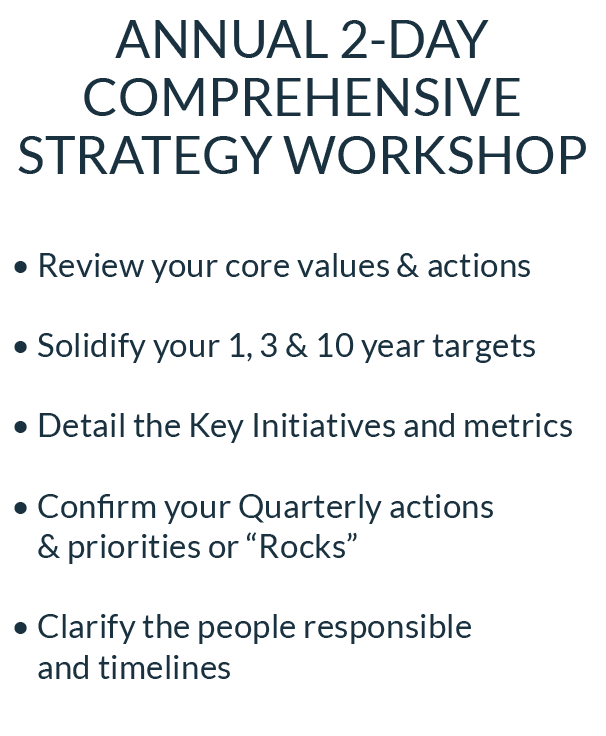 "Annual 2-Day Comprehensive Strategy Workshop • Review your core values & actions • Solidify your 1, 3 & 10 year targets • Detail the Key Initiatives and  metrics • Confirm your Quarterly actions &  priorities or ""Rocks"" • Clarify the people responsible and  timelines"